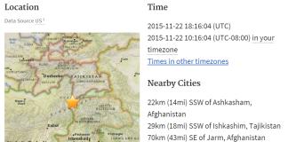 Earthquake in Lahore, Abbotabad, Islamabad, Gilgit and Peshawar