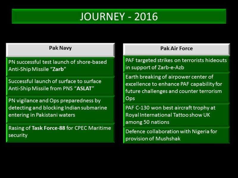 Defence of Pakistan remained impregnable during year 2016: ISPR