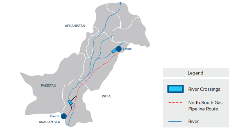 Has Pakistan offered South-North Gas Pipeline project to