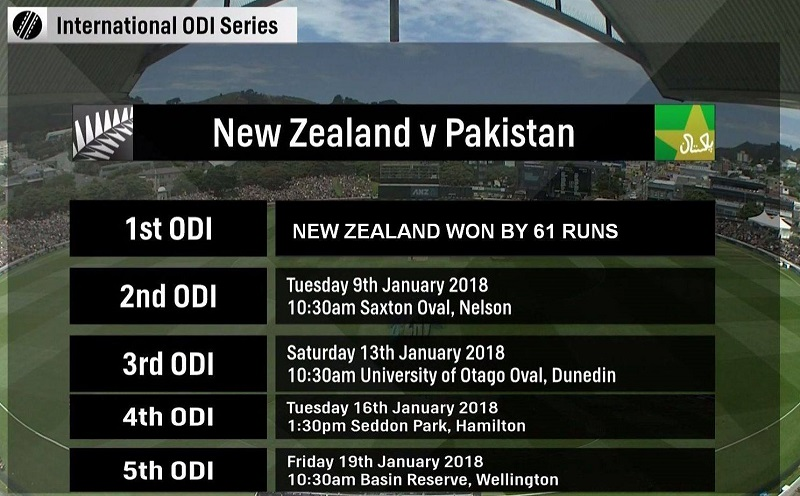 Pakistan eyeing bounce back preps for 2nd ODI against New Zealand