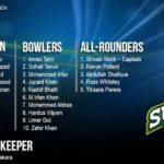 HBL PSL 2018 Teams Squads