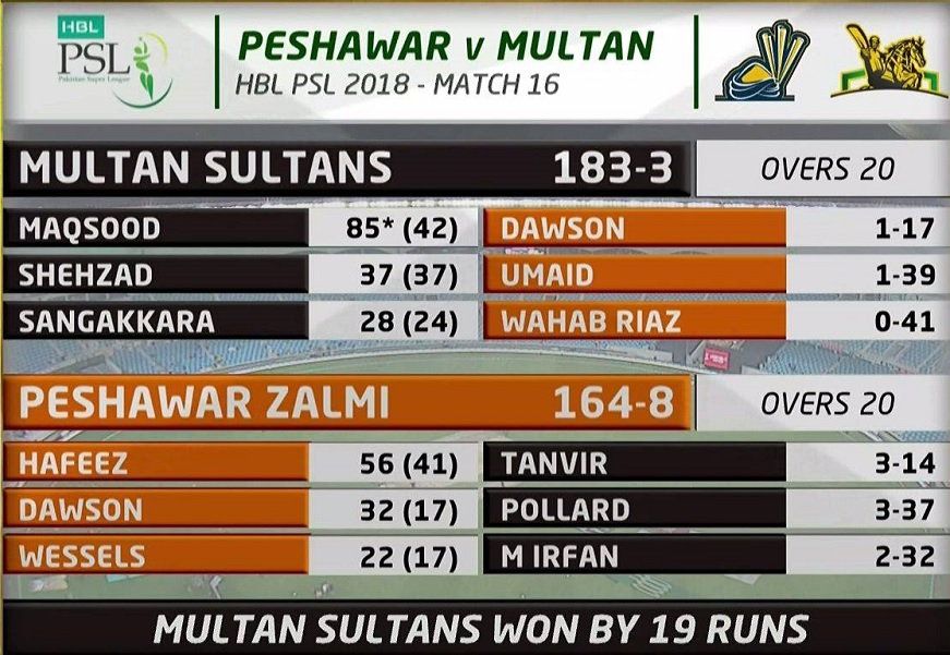 PTV Sports HBL PSL 2018 Multan Sultans vs Peshawar Zalmi Live Streaming