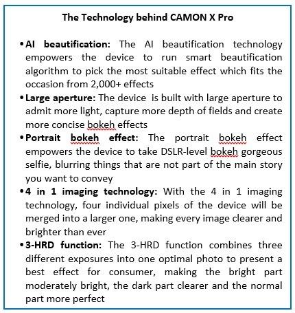 TECNO Unveils Clear Selfie Smartphones CAMON X & CAMON X Pro in Pakistan