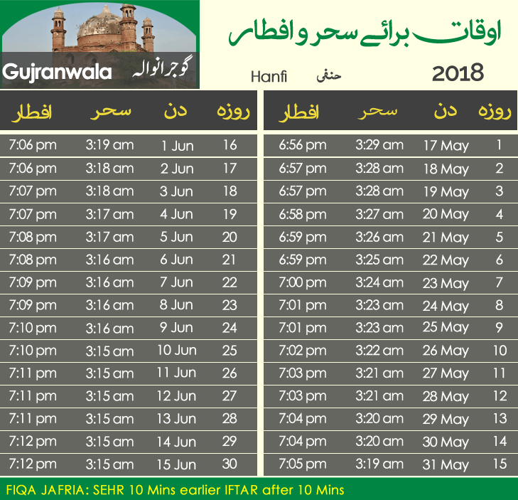 Ramazan 2018 Sehr and Iftar timings in Pakistan