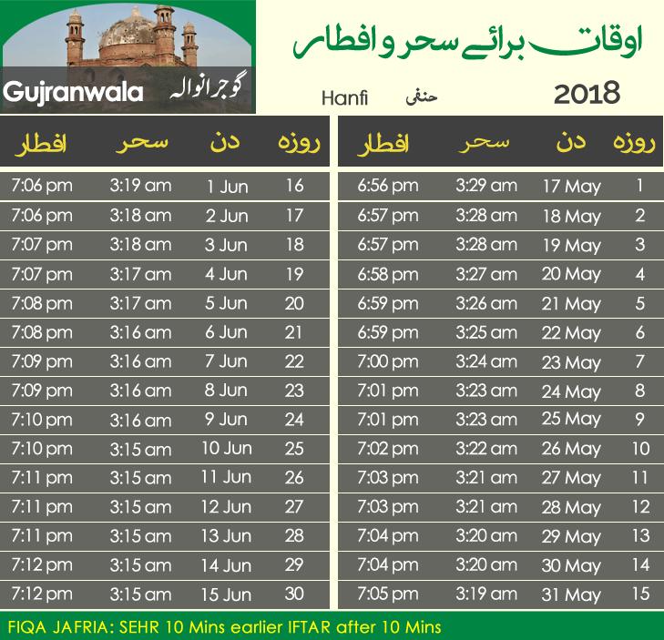 Ramazan 2018 Sehr and Iftar timings in Pakistan