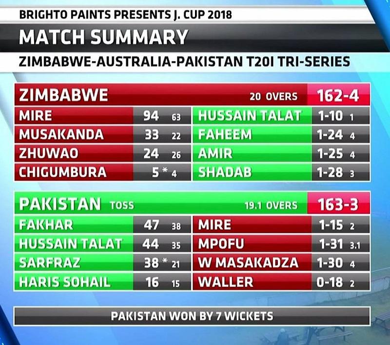 PTV Sports Pakistan vs Zimbabwe T20 Live Streaming