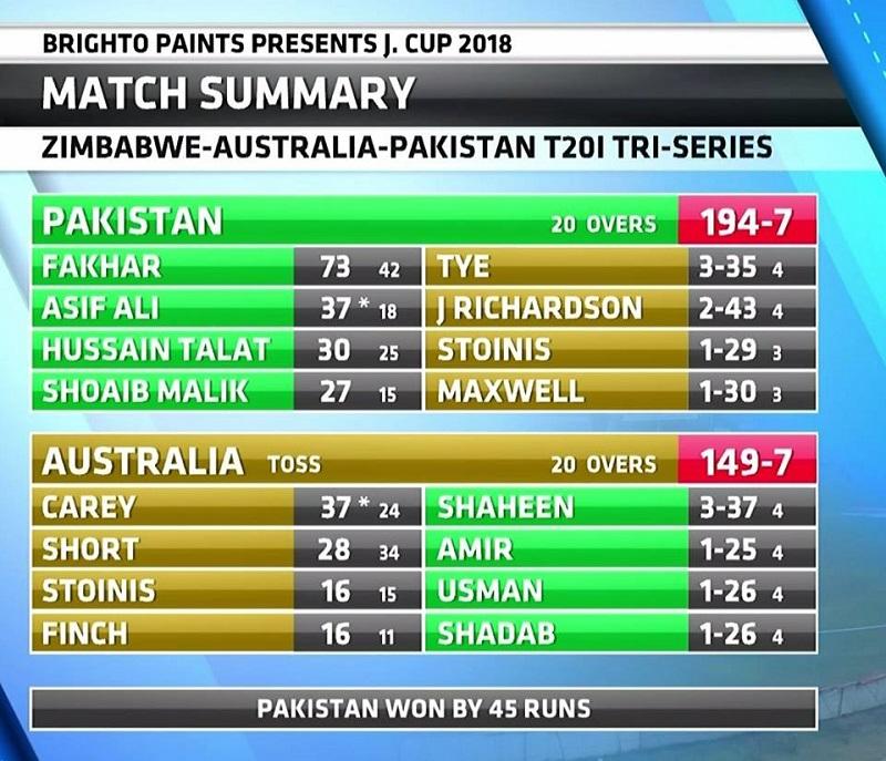 PTV Sports Pakistan vs Australia T20 Live Streaming