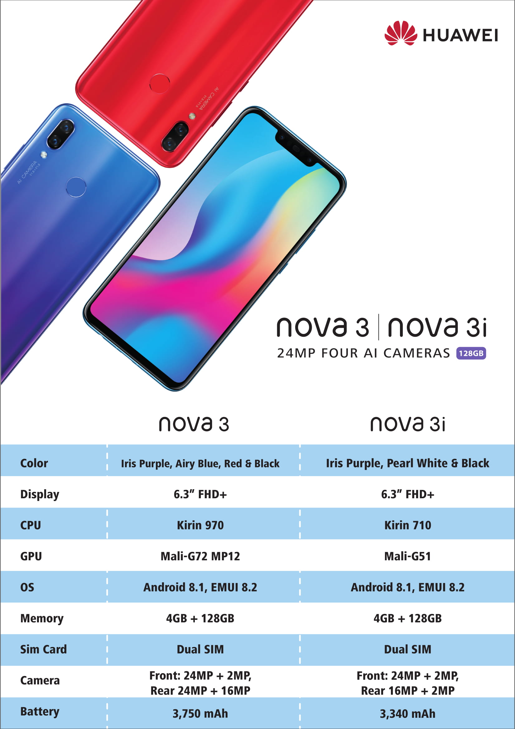 Huawei Launched Nova 3 and Nova 3i at an Affordable Price in
