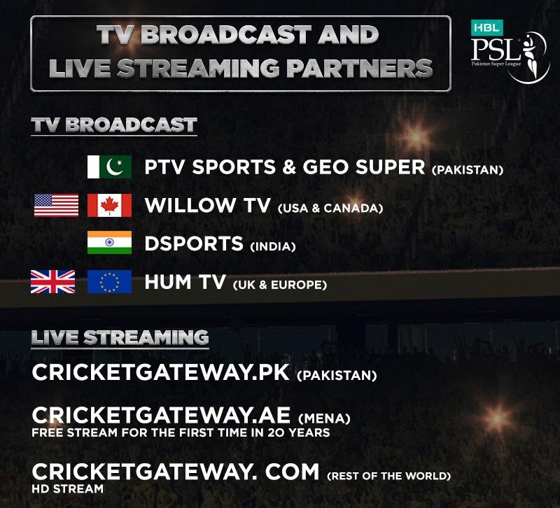 Watch HBL PSL 2019 Live on PTV Sports & Geo Super