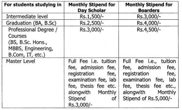 OPF has 24 educational institutions across Pakistan