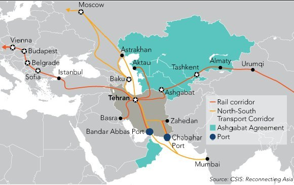 The Corridors Politics: North-South Transport Corridor and possible role of Pakistan