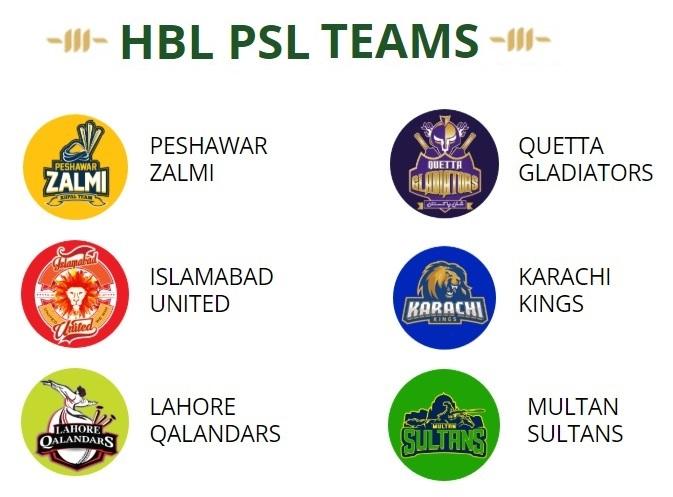 PSL 2020 Squads, Online Tickets & Time for Pakistan Super League