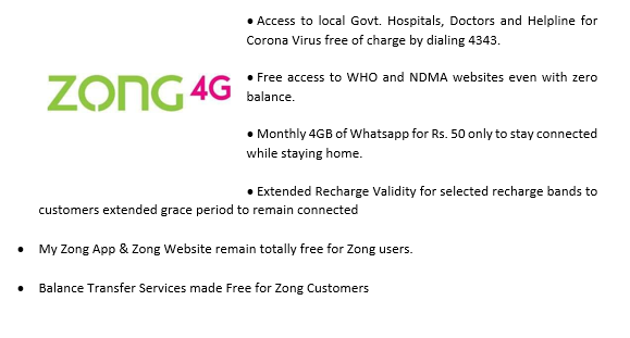 Packages & Offers being offered by Ufone, Jazz, Zong and Telenor in Pakistan amid COVID-19 Outbreak