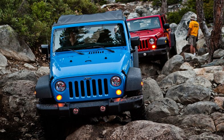 Wrangler Jeep 2020 Price in Pakistan Specs, Features and Much More!