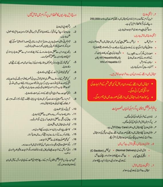 Sehat Insaf Card details in Urdu