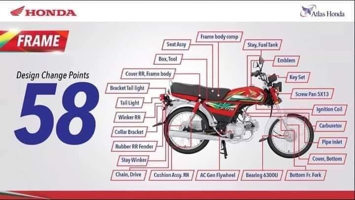 Honda CD 70 2022