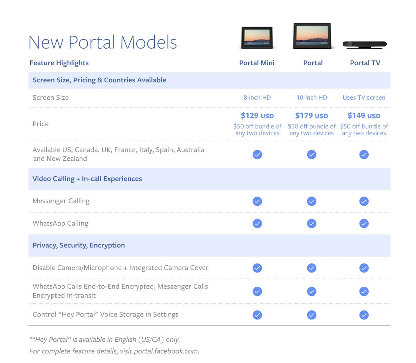 Facebook portal plus